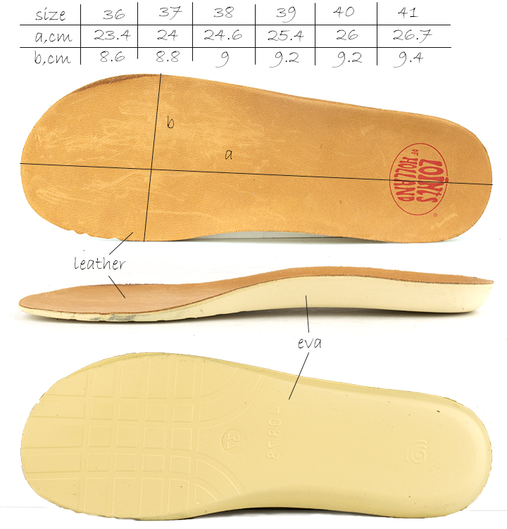Removable Insole (Loints of Holland Boston Sandal)